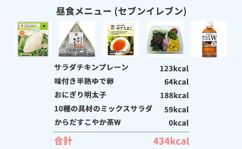 昼食メニュー(セブンイレブン)434kcal
