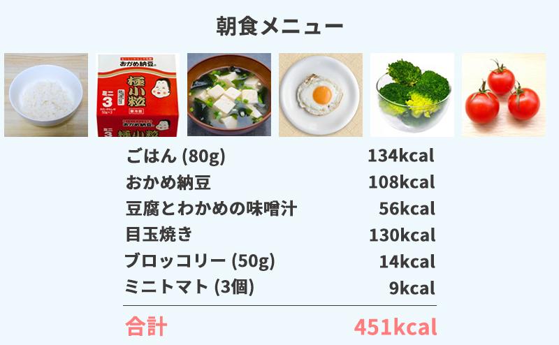 朝食メニュー451kcal