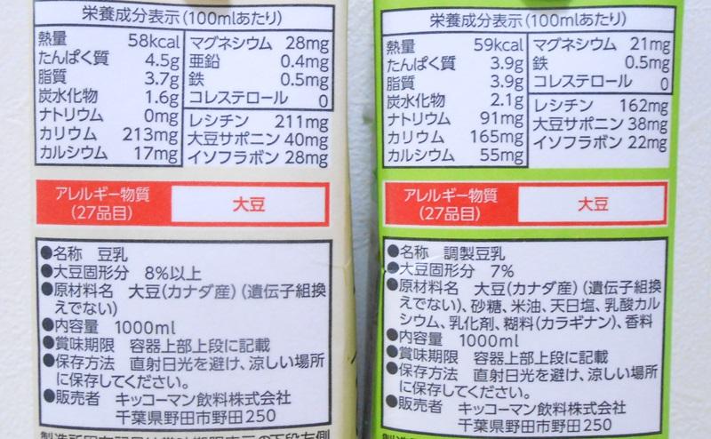 調整豆乳と無調整豆乳の栄養素の比較