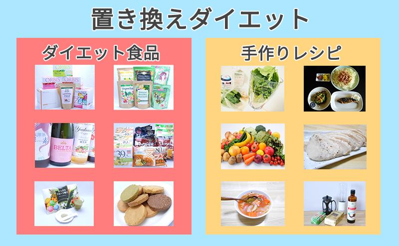種類の多い置き換えダイエット