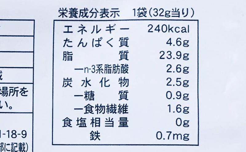 【ローソン】素焼きくるみの栄養成分表示